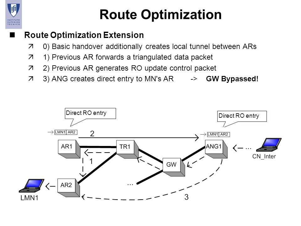 Route Optimization Route Optimization Extension