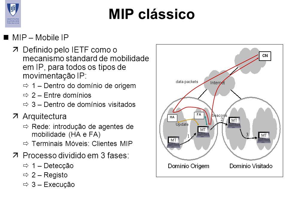 MIP clássico MIP – Mobile IP