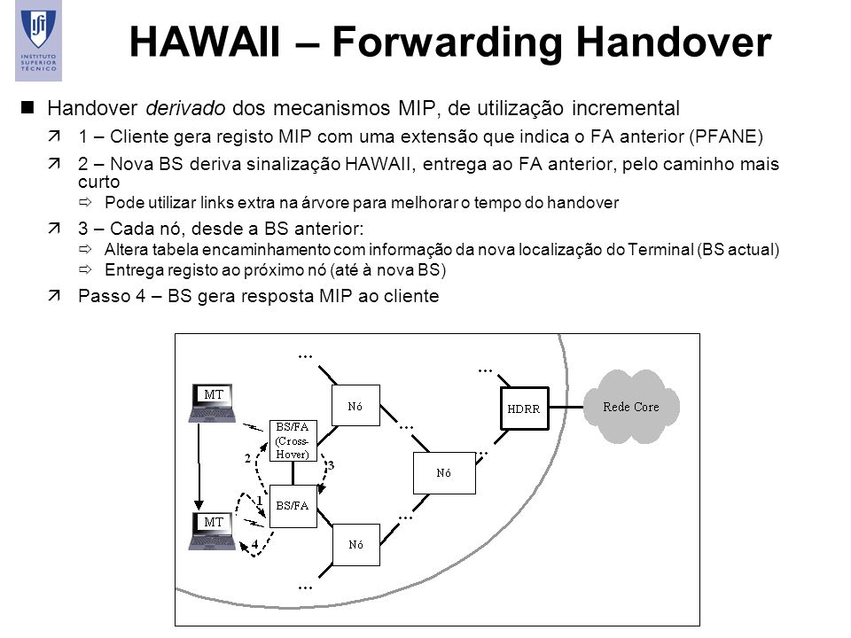 HAWAII – Forwarding Handover