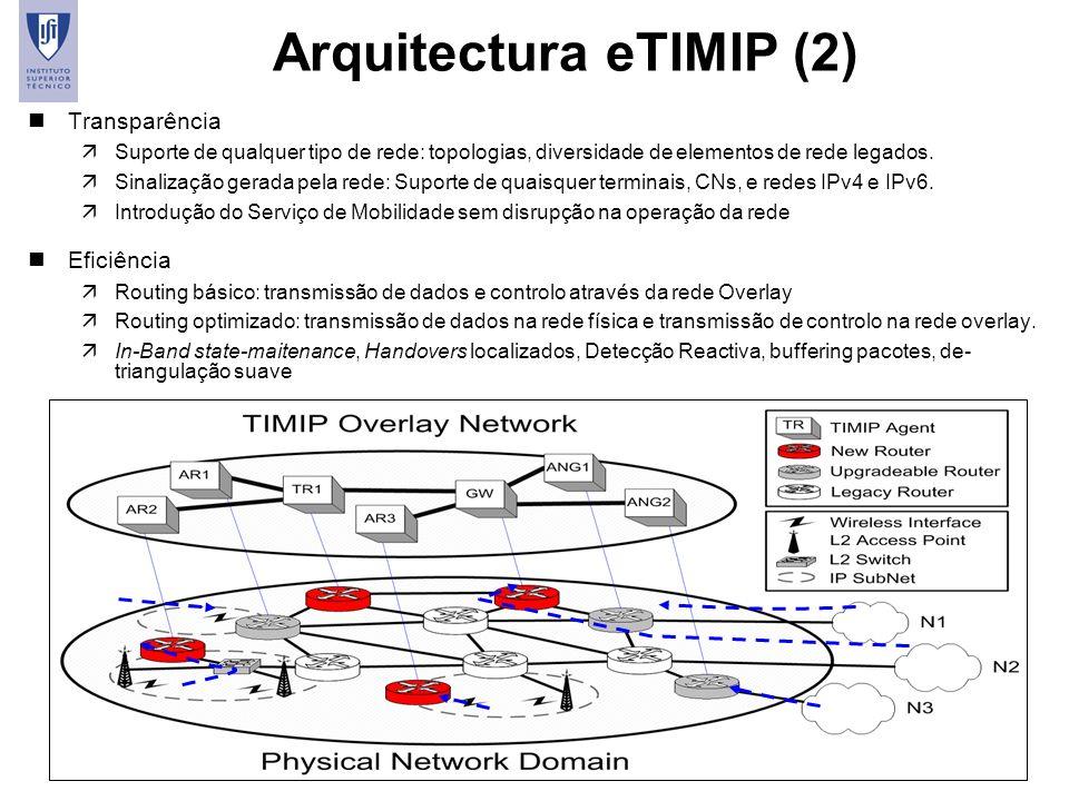 Arquitectura eTIMIP (2)