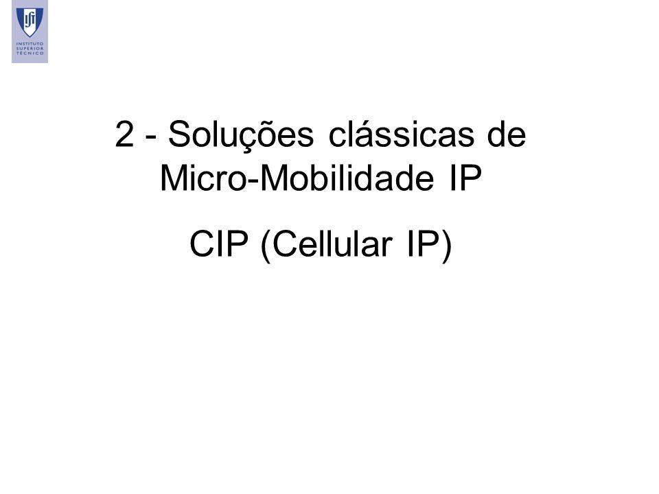 2 - Soluções clássicas de Micro-Mobilidade IP