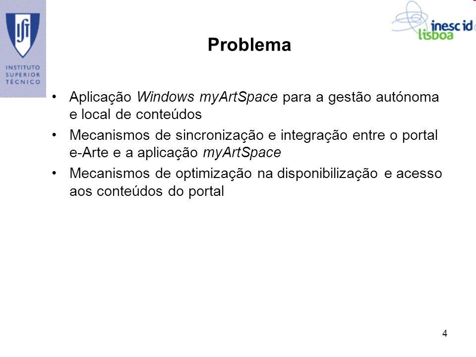 Problema Aplicação Windows myArtSpace para a gestão autónoma e local de conteúdos.