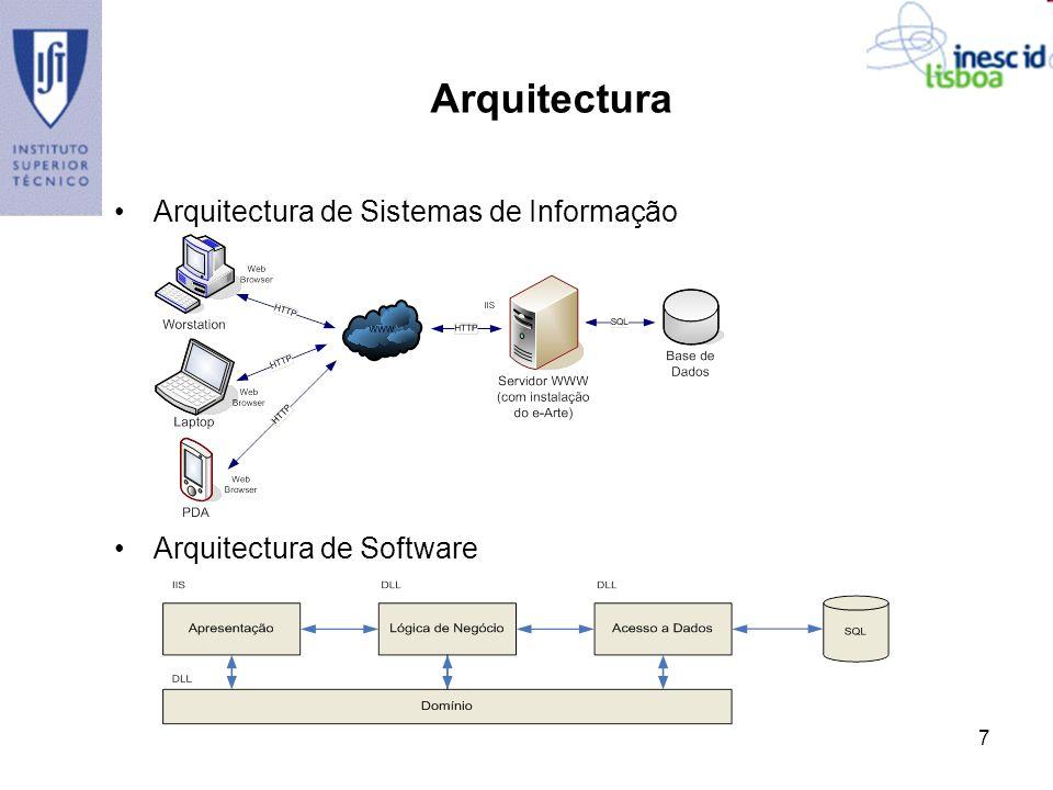 Arquitectura Arquitectura de Sistemas de Informação