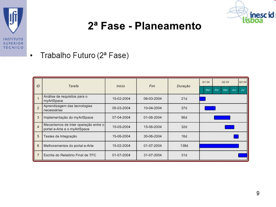 2ª Fase - Planeamento Trabalho Futuro (2ª Fase)
