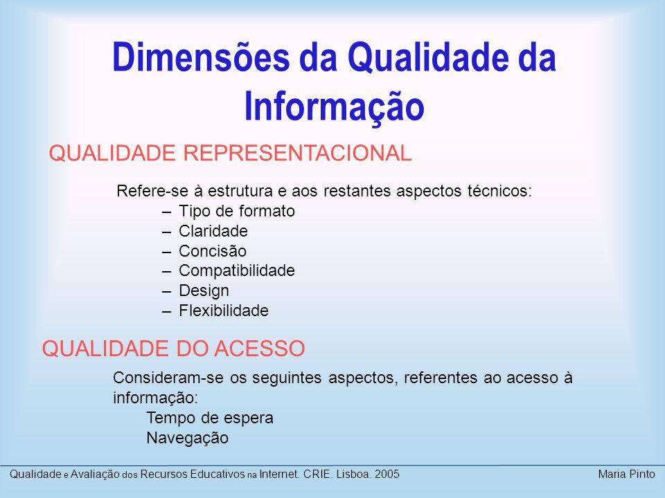 Dimensões da Qualidade da Informação