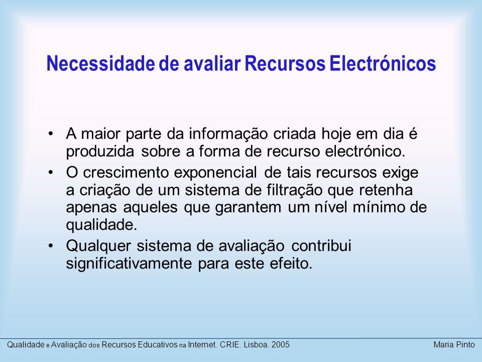 Necessidade de avaliar Recursos Electrónicos