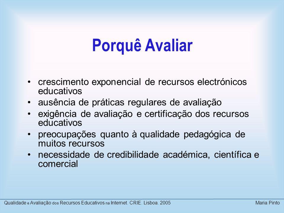 Porquê Avaliar crescimento exponencial de recursos electrónicos educativos. ausência de práticas regulares de avaliação.
