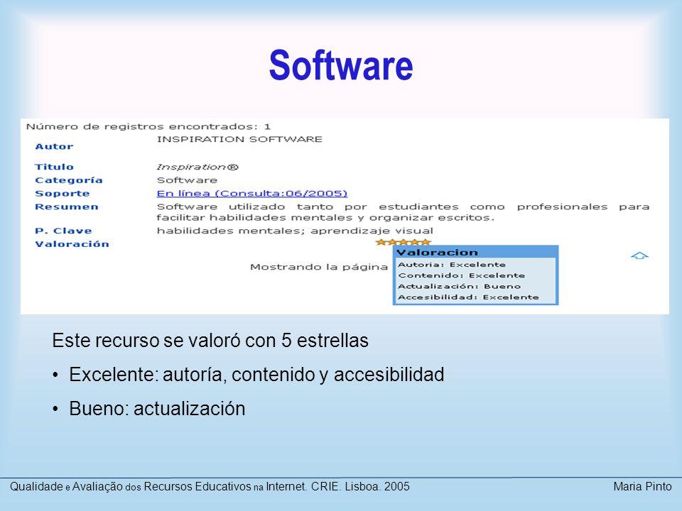 Software Este recurso se valoró con 5 estrellas