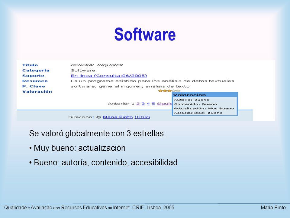 Software Se valoró globalmente con 3 estrellas: