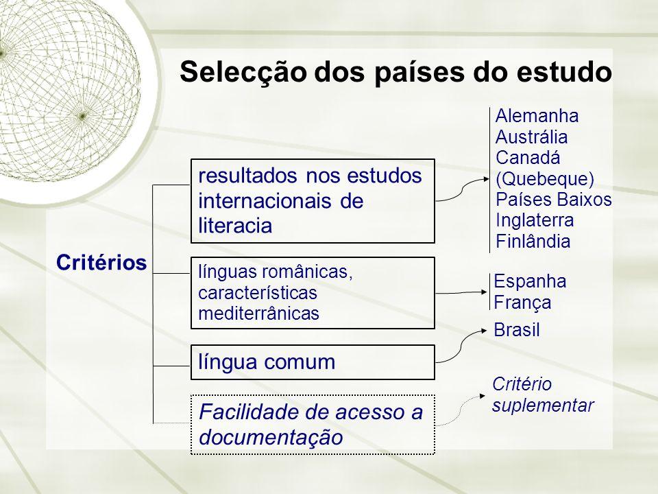Selecção dos países do estudo