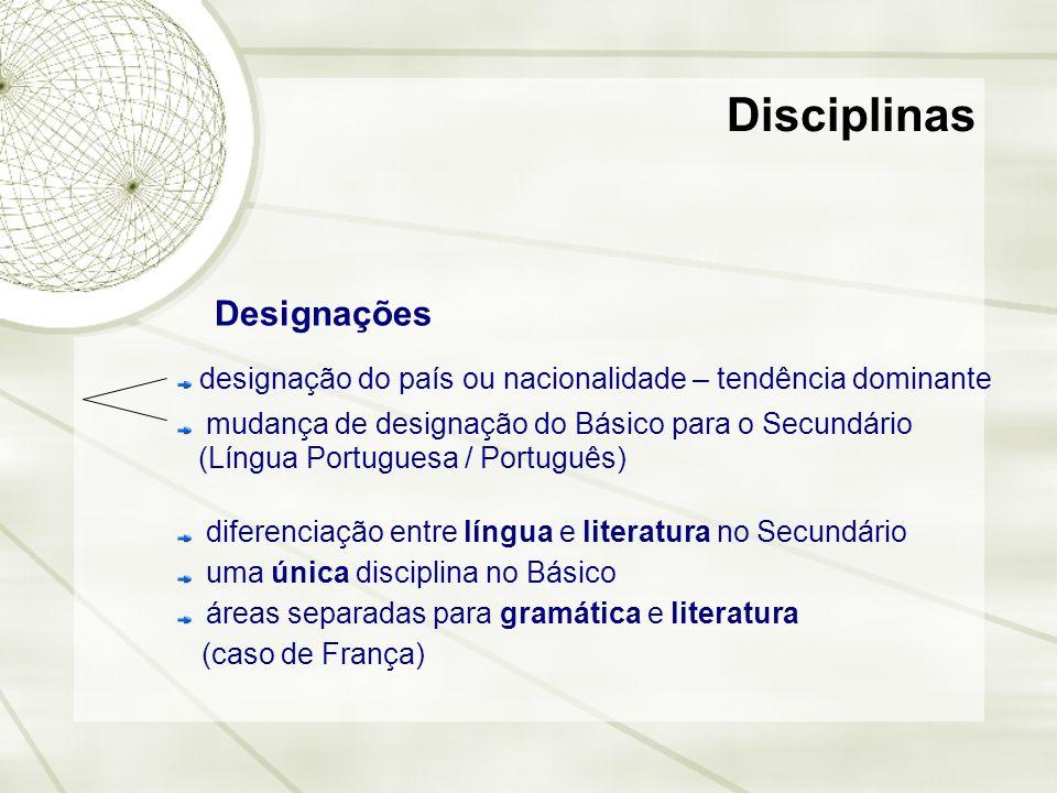 Disciplinas Designações