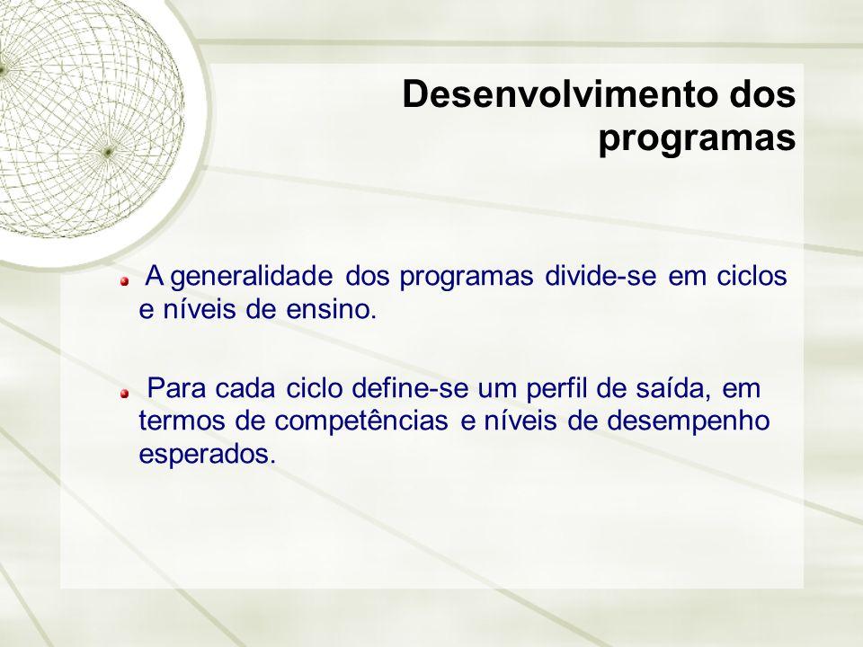 Desenvolvimento dos programas