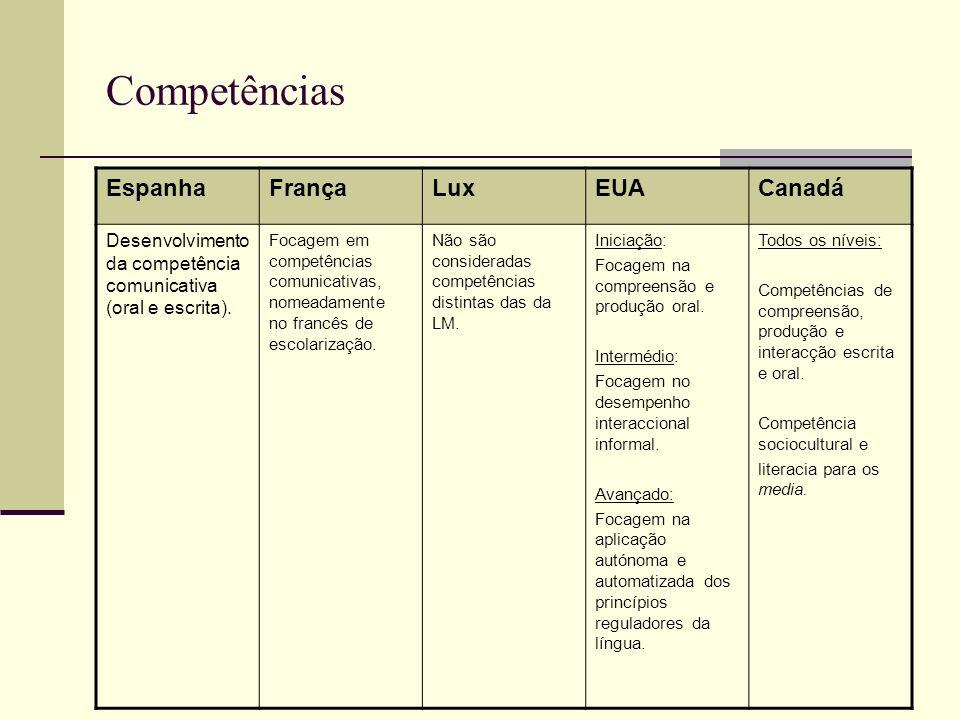 Competências Espanha França Lux EUA Canadá