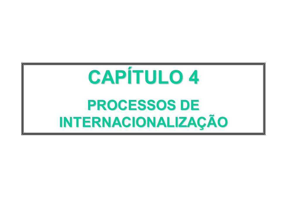 PROCESSOS DE INTERNACIONALIZAÇÃO