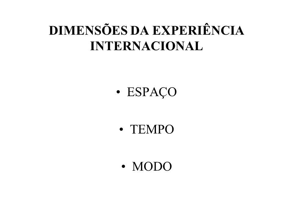 DIMENSÕES DA EXPERIÊNCIA INTERNACIONAL
