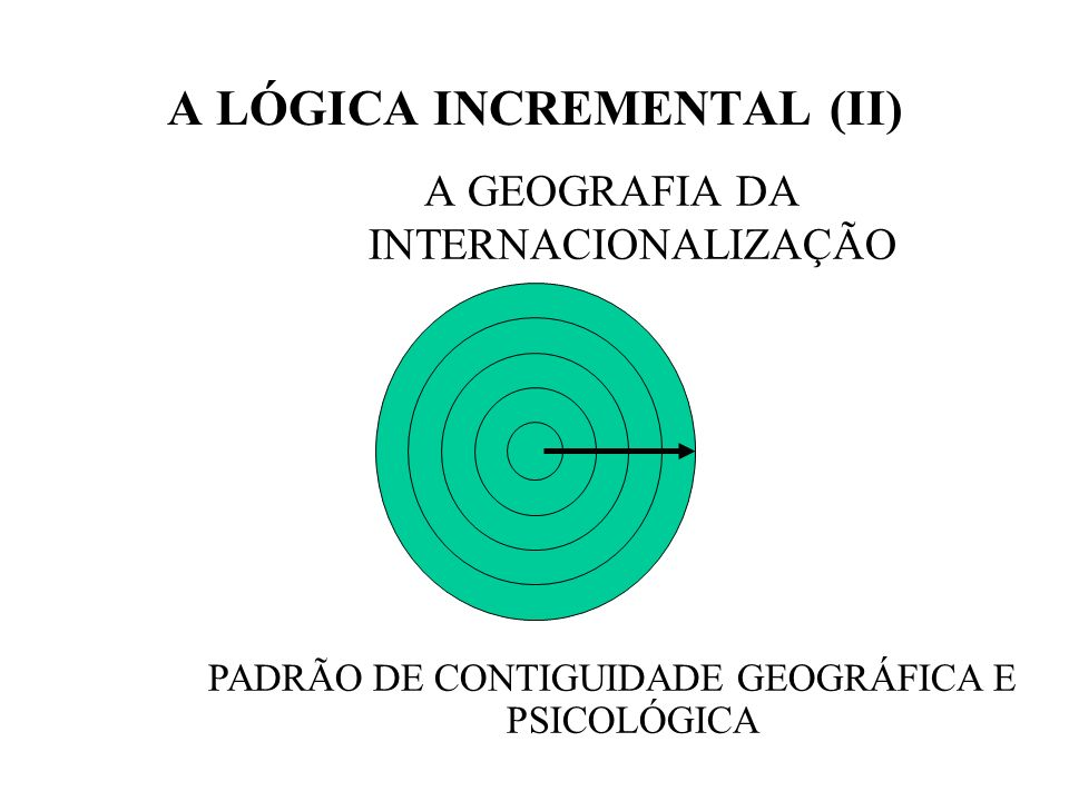 A LÓGICA INCREMENTAL (II)