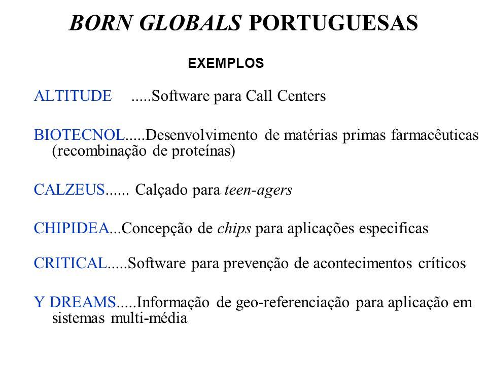 BORN GLOBALS PORTUGUESAS