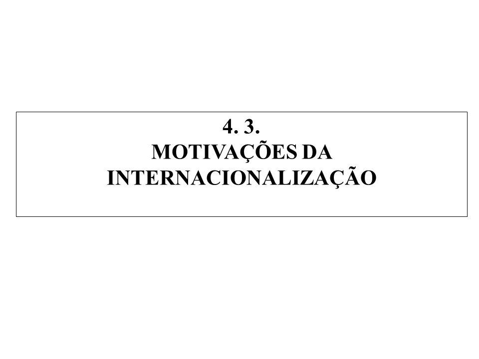 4. 3. MOTIVAÇÕES DA INTERNACIONALIZAÇÃO