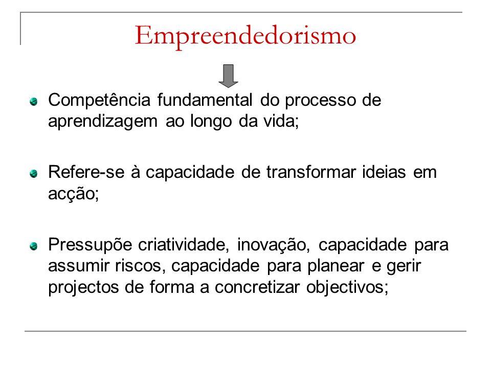 Empreendedorismo Competência fundamental do processo de aprendizagem ao longo da vida; Refere-se à capacidade de transformar ideias em acção;