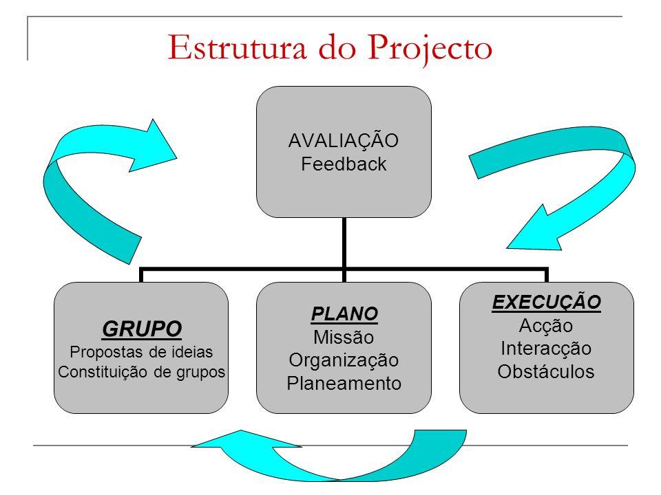 Estrutura do Projecto