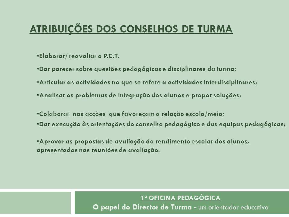 ATRIBUIÇÕES DOS CONSELHOS DE TURMA
