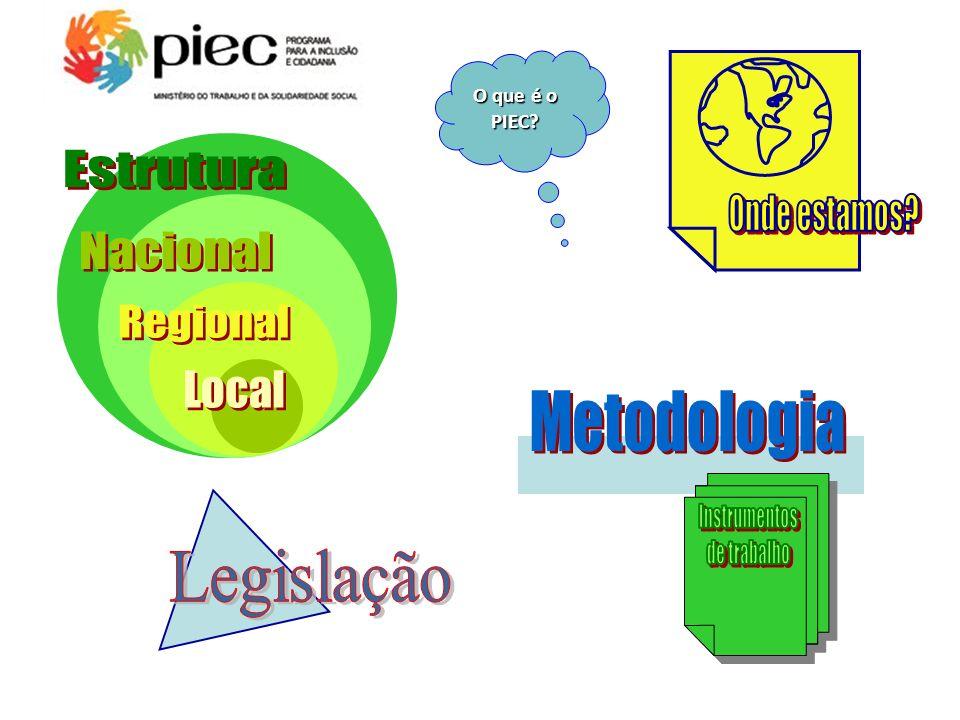 Estrutura Onde estamos Nacional Regional Local Metodologia