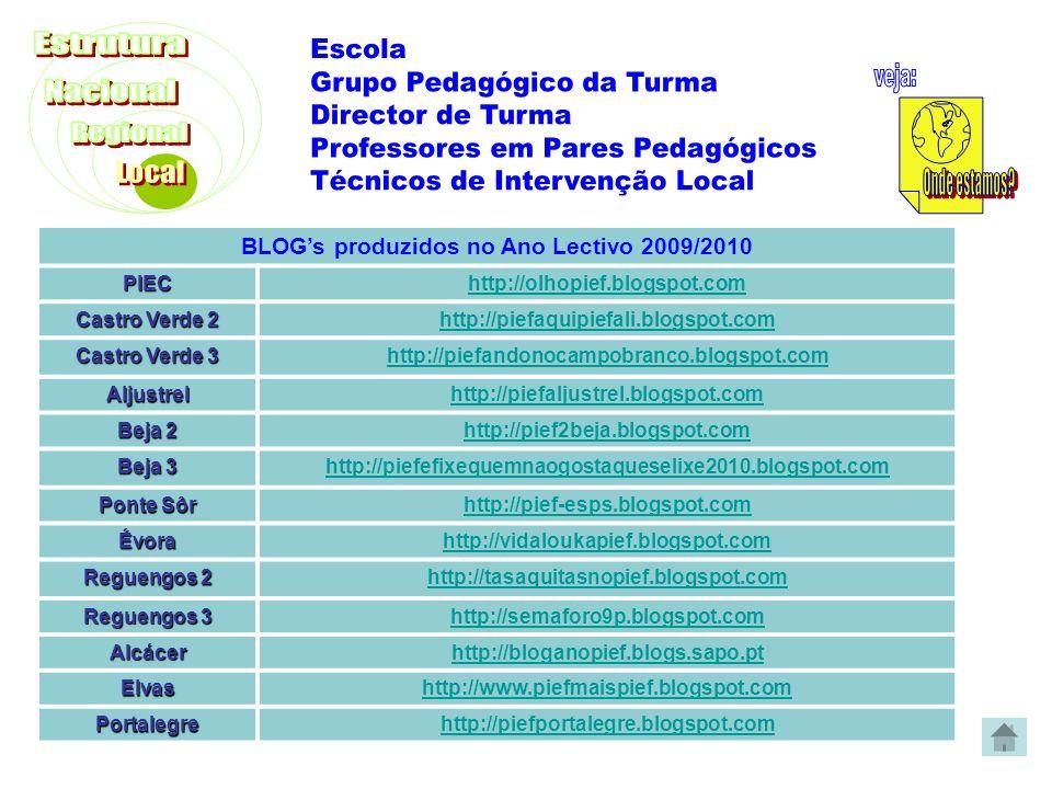 BLOG's produzidos no Ano Lectivo 2009/2010