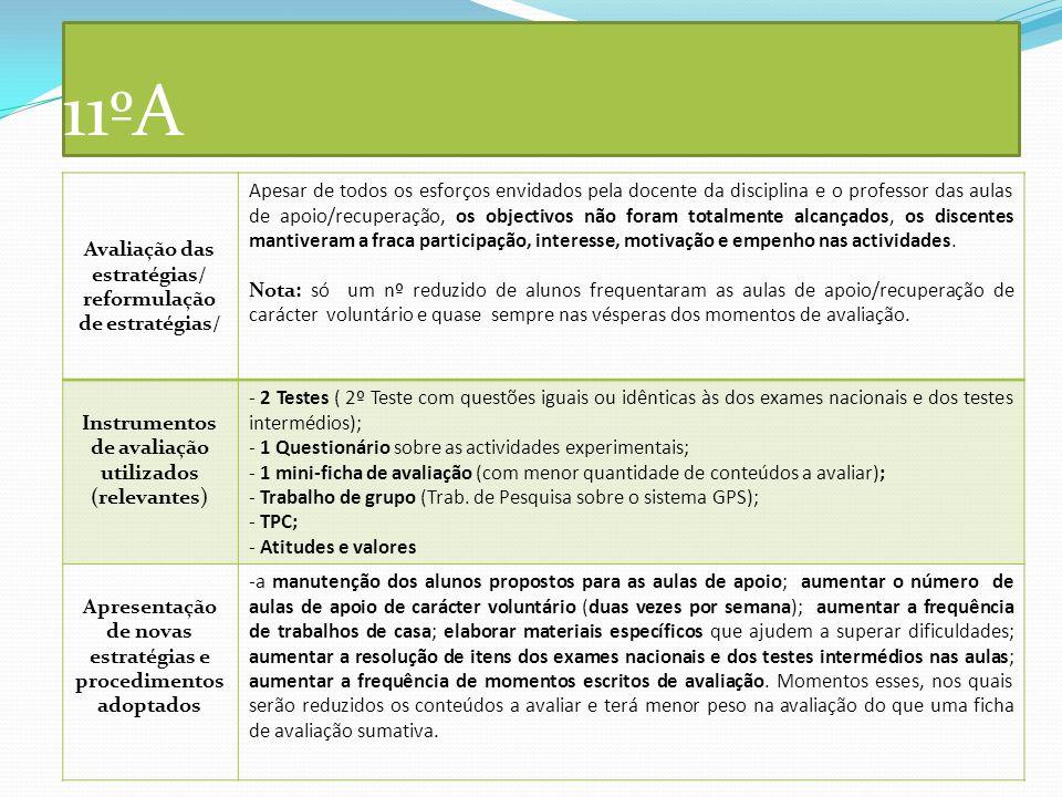 11ºA Avaliação das estratégias/ reformulação de estratégias/