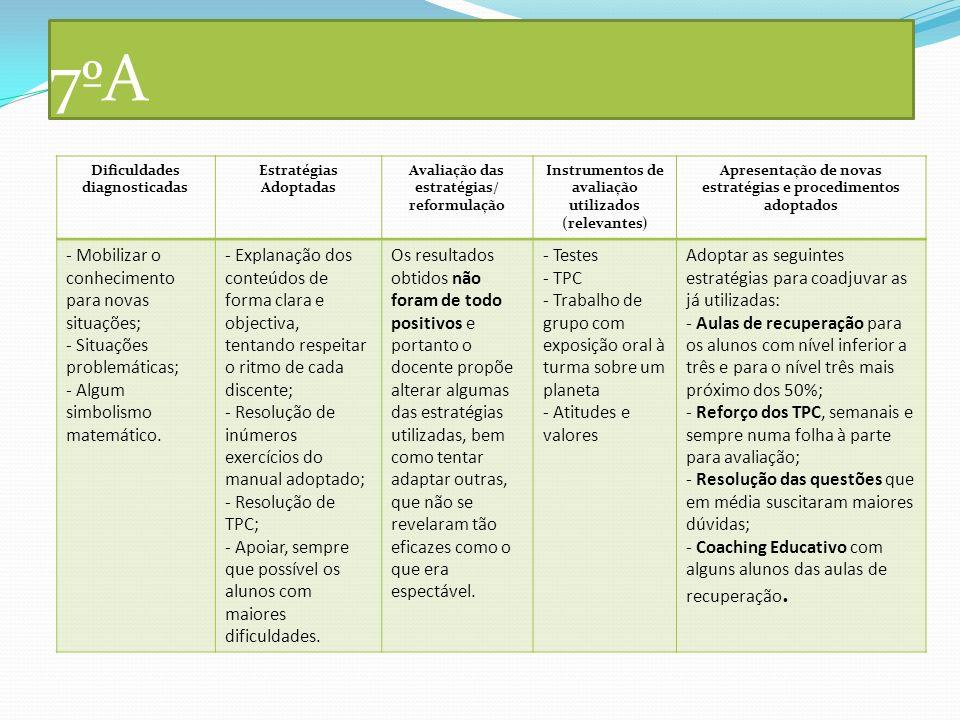 7ºA - Mobilizar o conhecimento para novas situações;