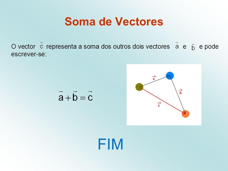 Soma de Vectores O vector representa a soma dos outros dois vectores e e pode escrever-se: