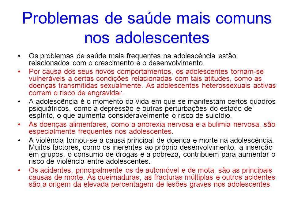 Problemas de saúde mais comuns nos adolescentes