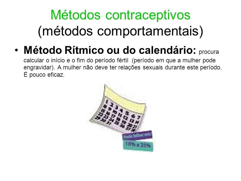 Métodos contraceptivos (métodos comportamentais)