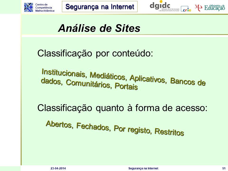 Análise de Sites Classificação por conteúdo: