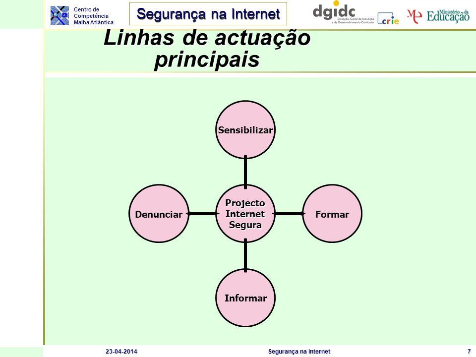 Linhas de actuação principais