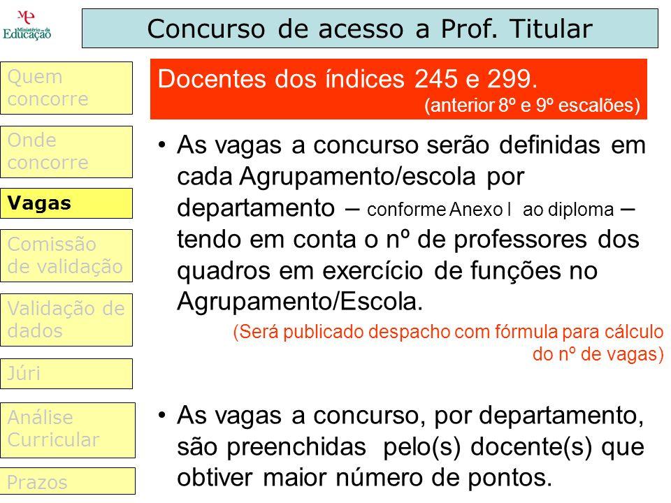 Concurso de acesso a Prof. Titular