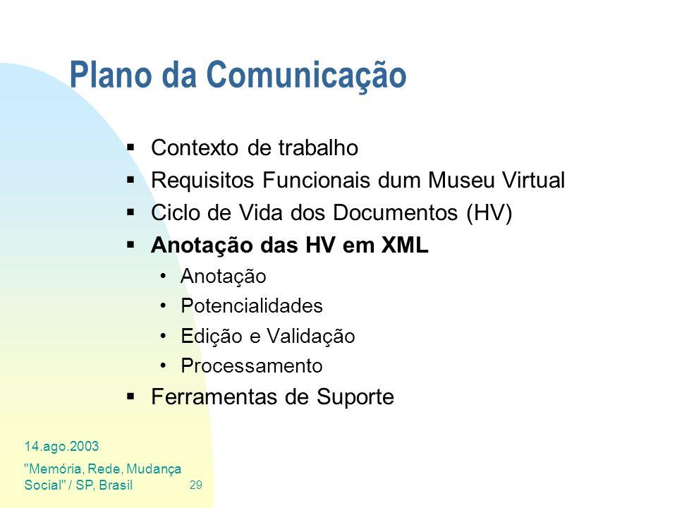 Plano da Comunicação Contexto de trabalho