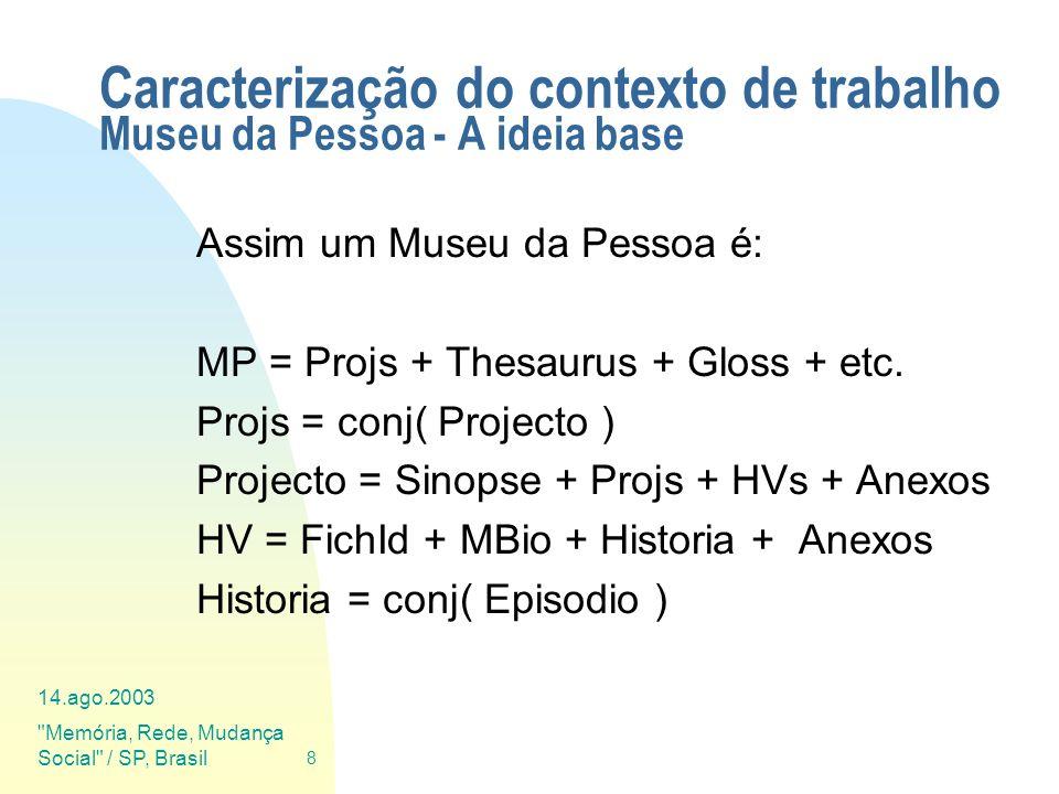 Caracterização do contexto de trabalho Museu da Pessoa - A ideia base