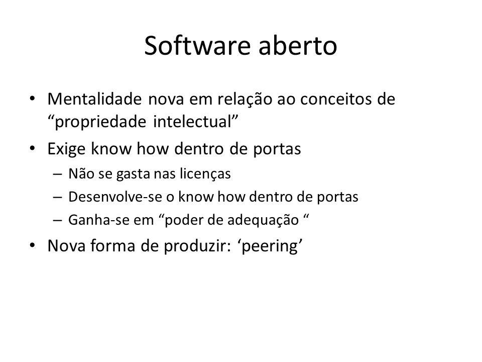 Software aberto Mentalidade nova em relação ao conceitos de propriedade intelectual Exige know how dentro de portas.