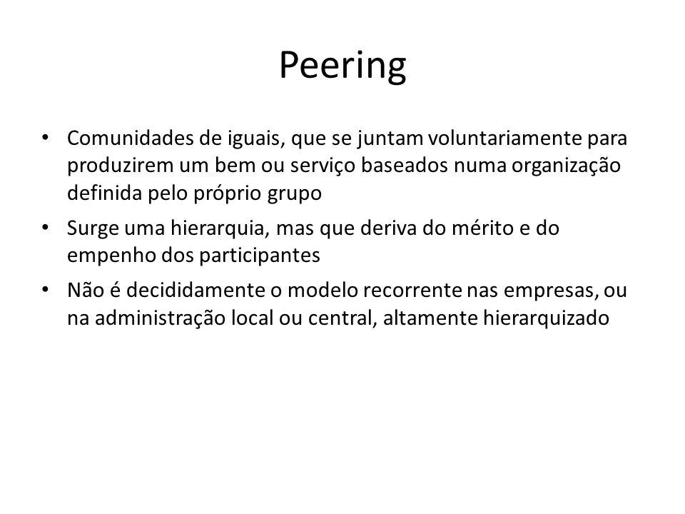 Peering