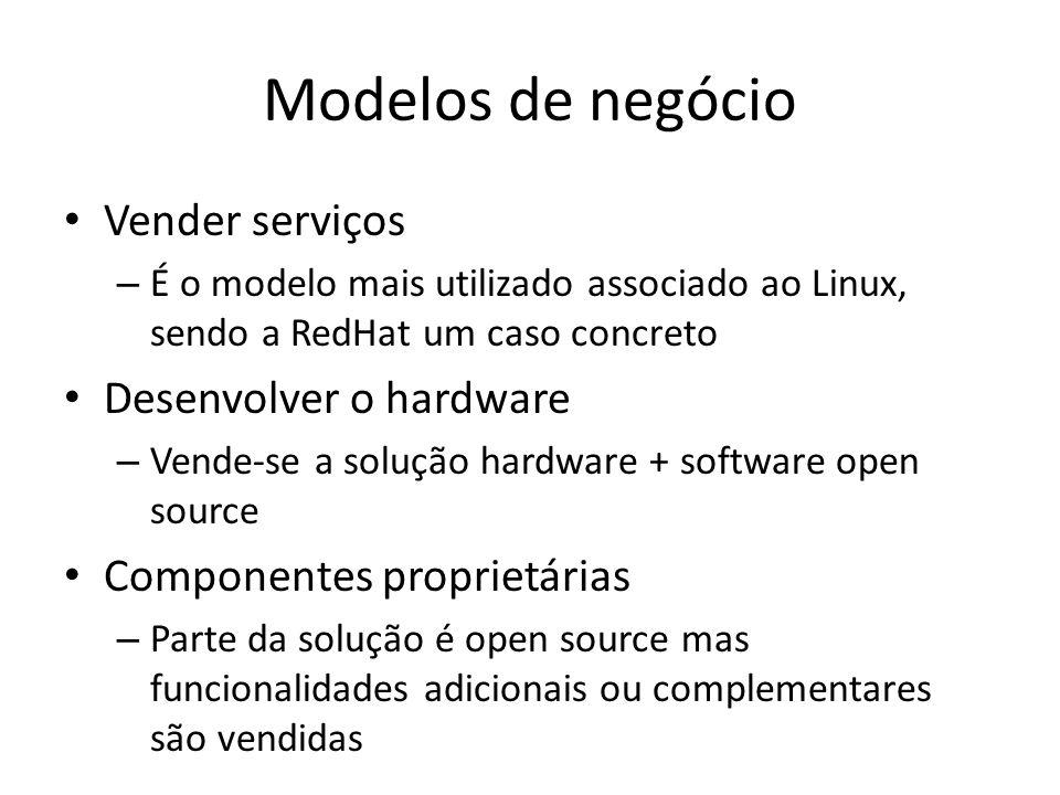 Modelos de negócio Vender serviços Desenvolver o hardware