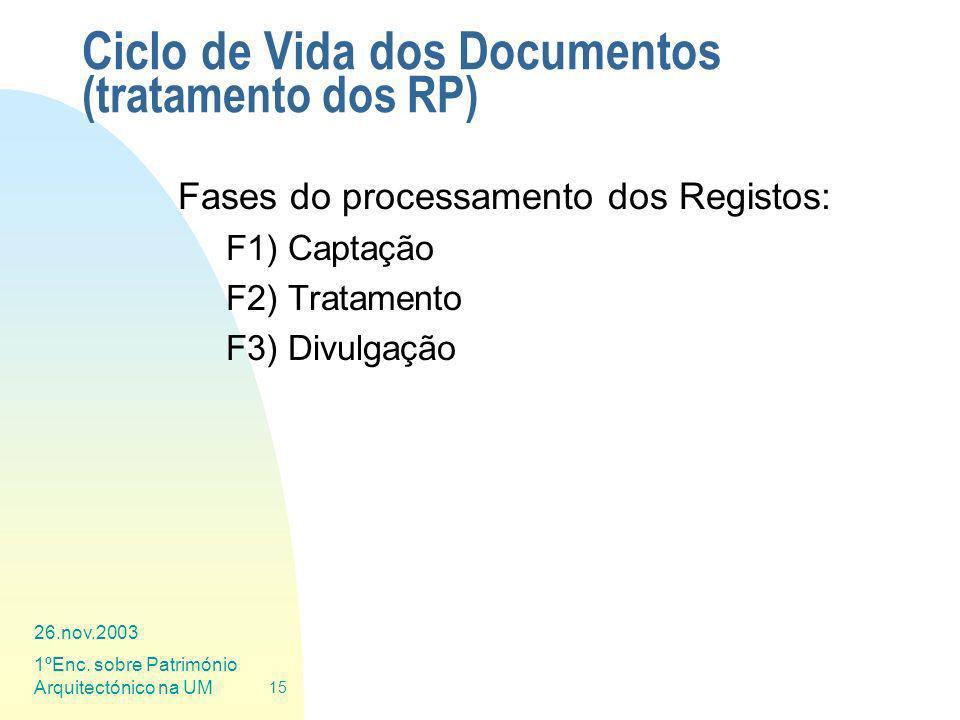 Ciclo de Vida dos Documentos (tratamento dos RP)