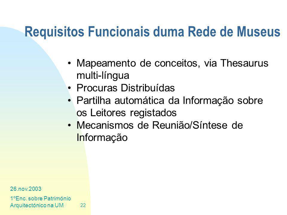 Requisitos Funcionais duma Rede de Museus