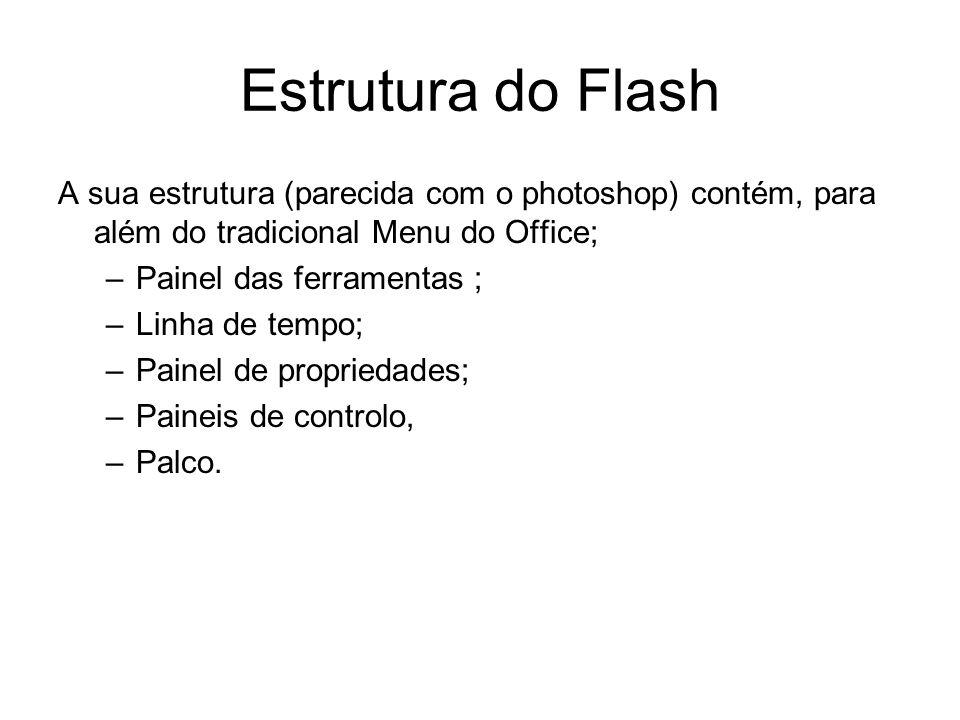 Estrutura do Flash A sua estrutura (parecida com o photoshop) contém, para além do tradicional Menu do Office;