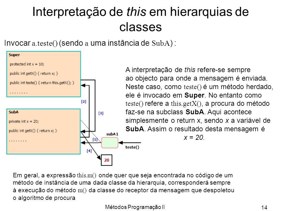 Interpretação de this em hierarquias de classes