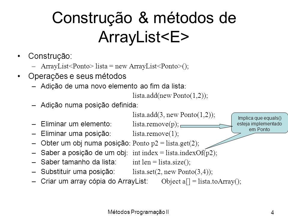 Construção & métodos de ArrayList<E>
