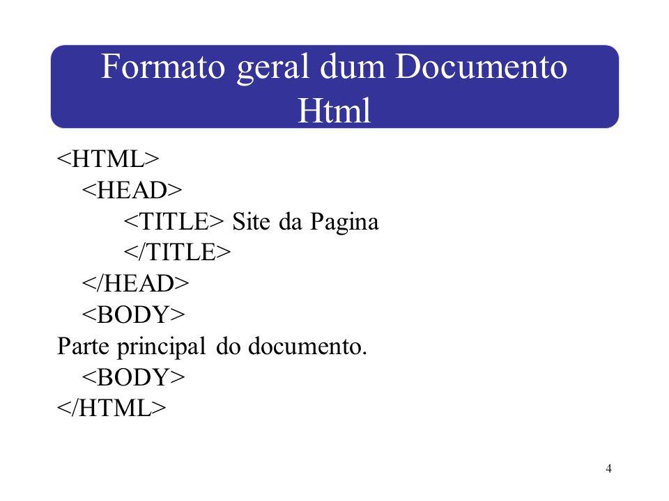 Formato geral dum Documento Html