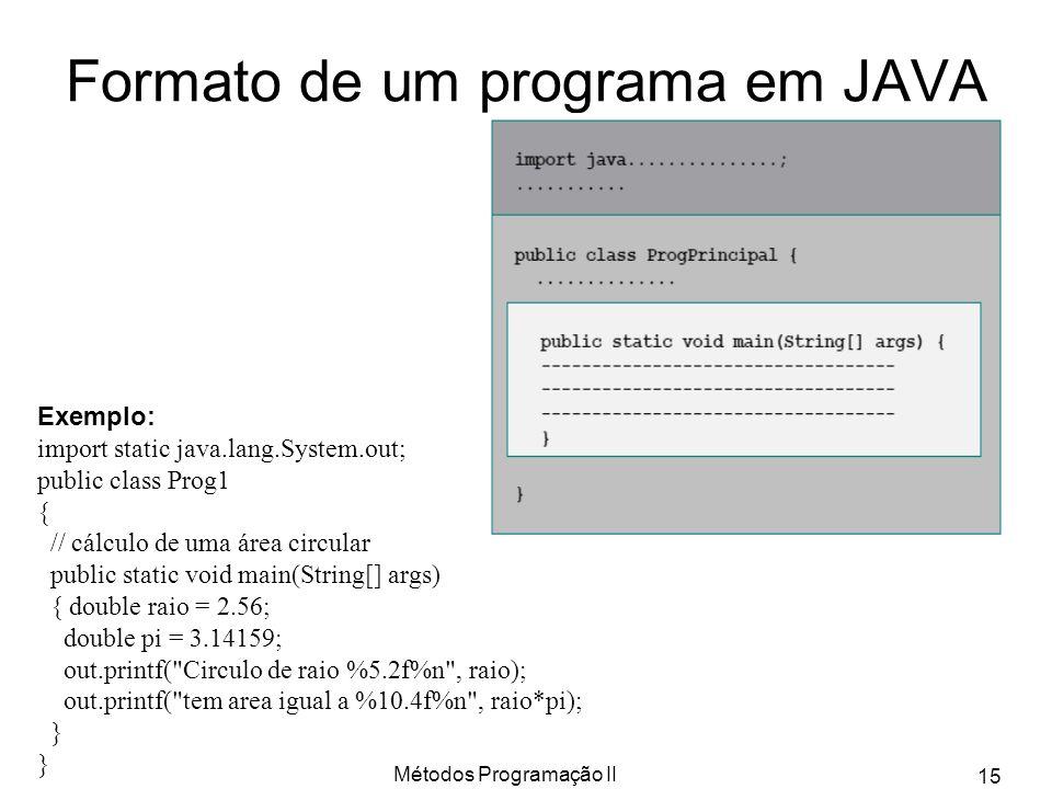 Formato de um programa em JAVA