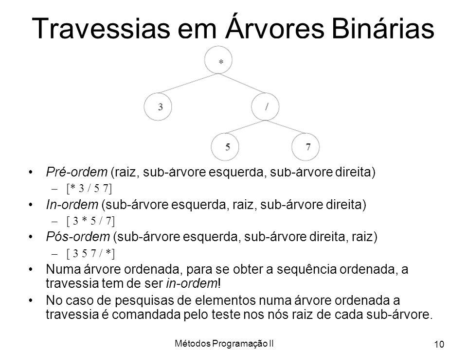 Travessias em Árvores Binárias