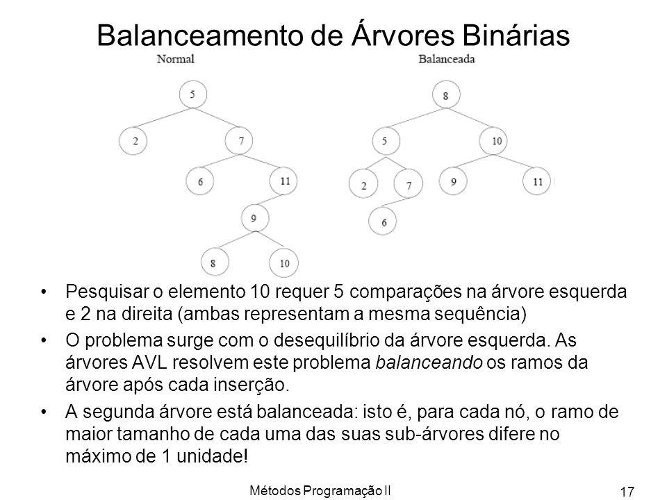 Balanceamento de Árvores Binárias