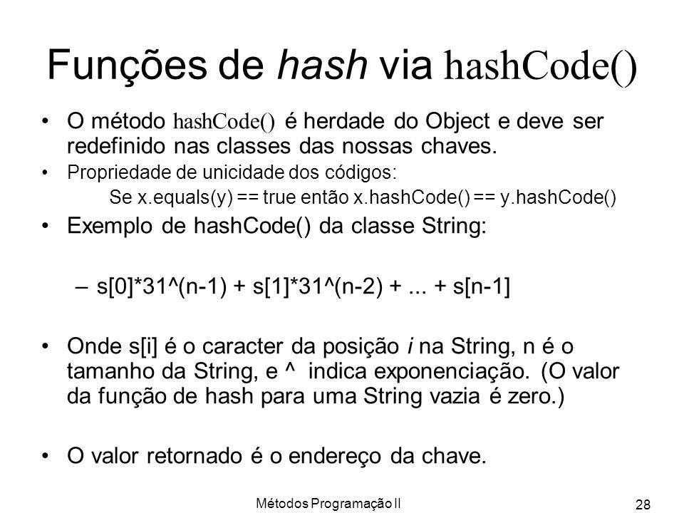 Funções de hash via hashCode()